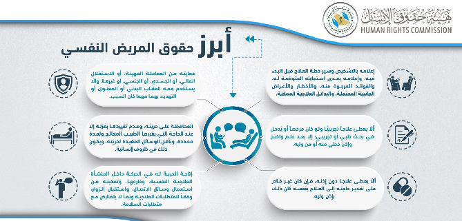 حقوق المريض النفسي في السعودية