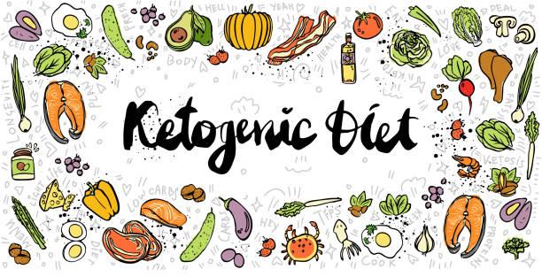 اكلات نظام الكيتو دايت المسموح بتناولها