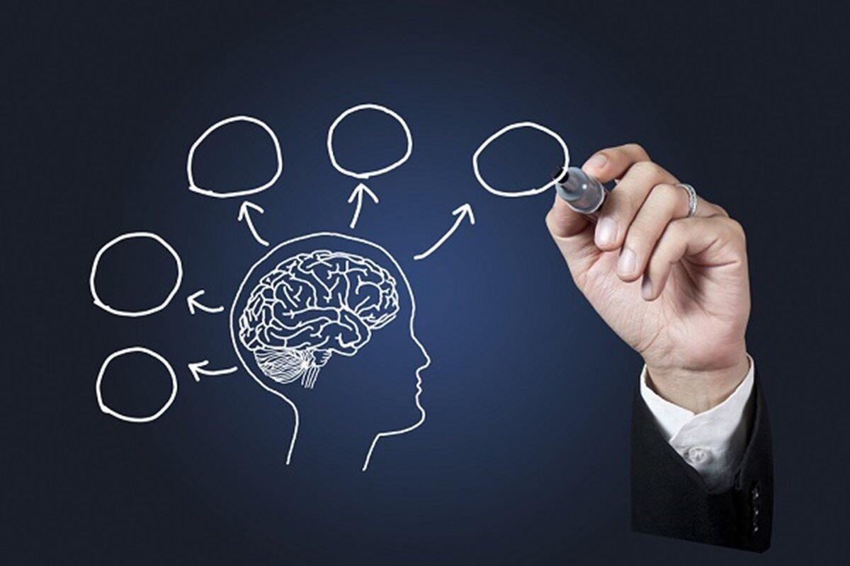 طرق تحليل الشخصية في علم النفس